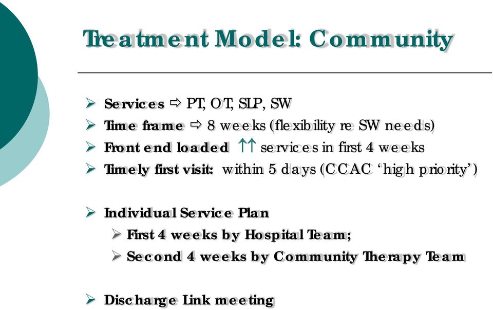 first visit: within 5 days (CCAC high priority ) Individual Service Plan First