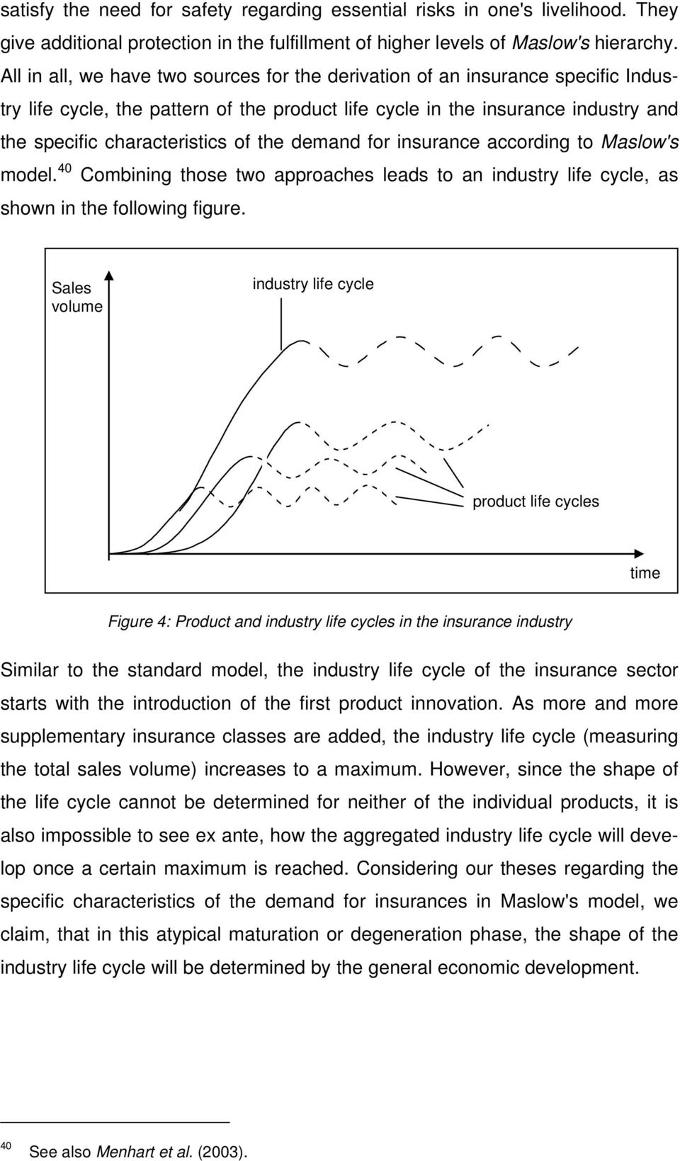 the demand for insurance according to Maslow's model. 40 Combining those two approaches leads to an industry life cycle, as shown in the following figure.
