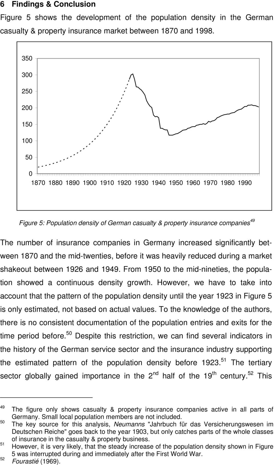 companies in Germany increased significantly between 1870 and the mid-twenties, before it was heavily reduced during a market shakeout between 1926 and 1949.