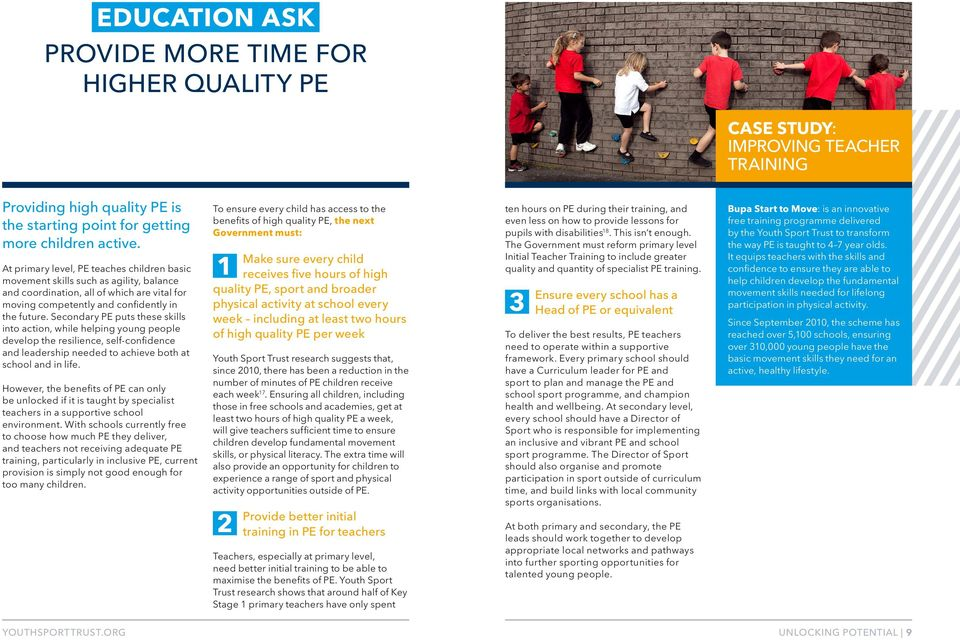 Secondary PE puts these skills into action, while helping young people develop the resilience, self-confidence and leadership needed to achieve both at school and in life.