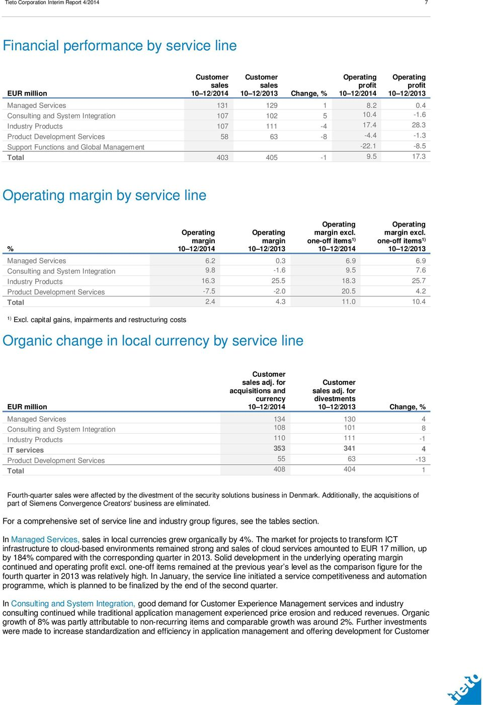1-8.5 Total 403 405-1 9.5 17.3 Operating margin by service line % Operating margin 10 12/ Operating margin 10 12/ Operating margin excl. one-off items 1) 10 12/ Operating margin excl.