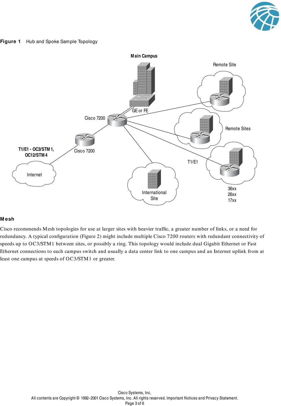 A typical configuration (Figure 2) might include multiple routers with redundant connectivity of speeds up to OC3/STM1 between sites, or possibly a ring.