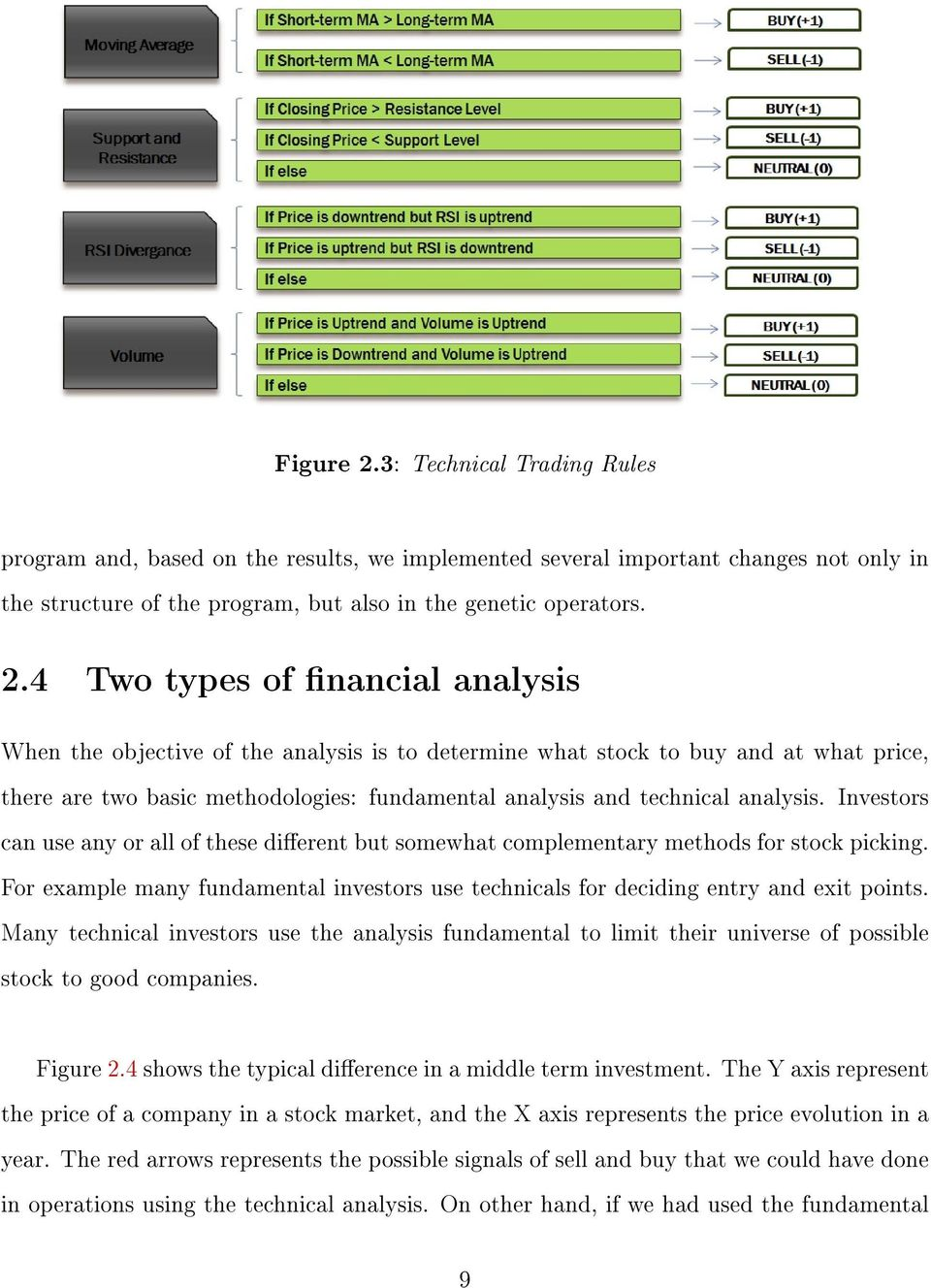 4 Two types of nancial analysis When the objective of the analysis is to determine what stock to buy and at what price, there are two basic methodologies: fundamental analysis and technical analysis.