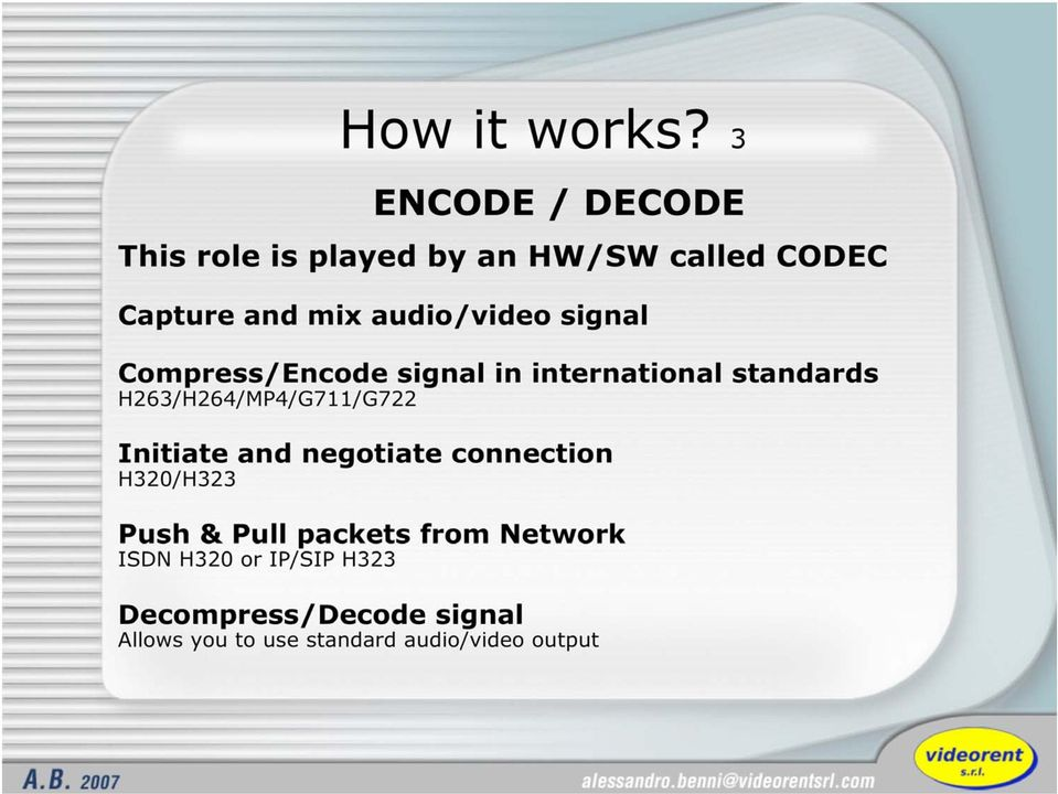 audio/video signal Compress/Encode signal in international standards