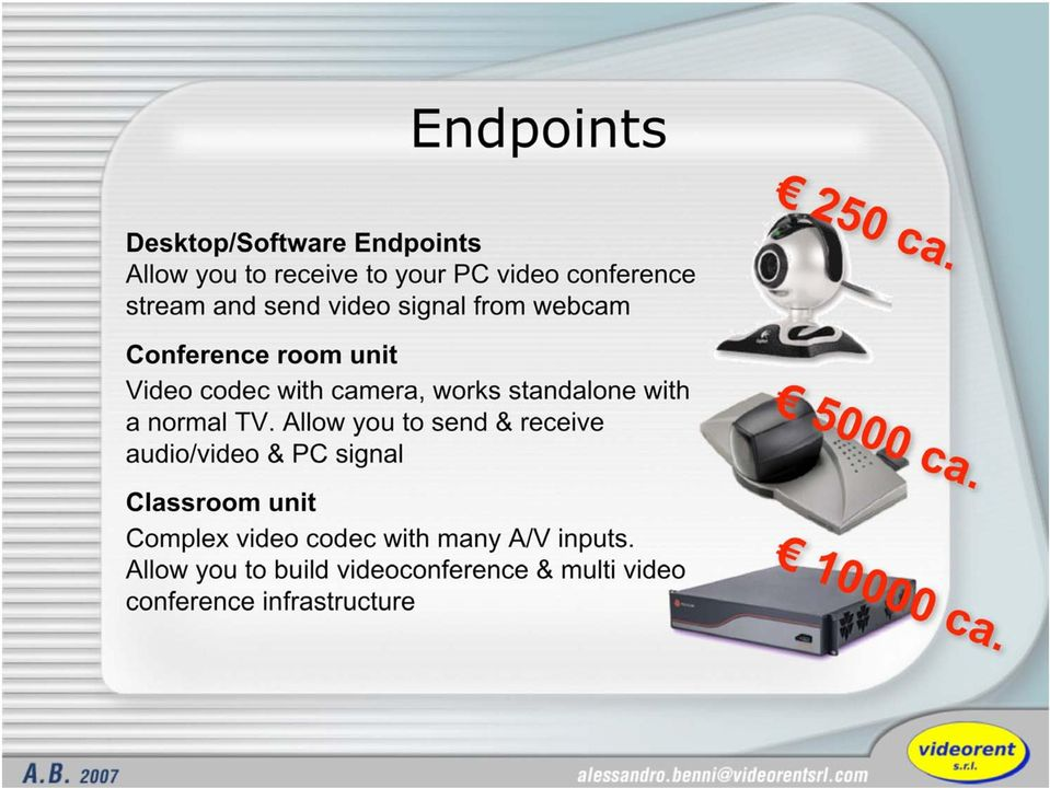 Allow you to send & receive audio/video & PC signal Classroom unit Complex video codec with many A/V
