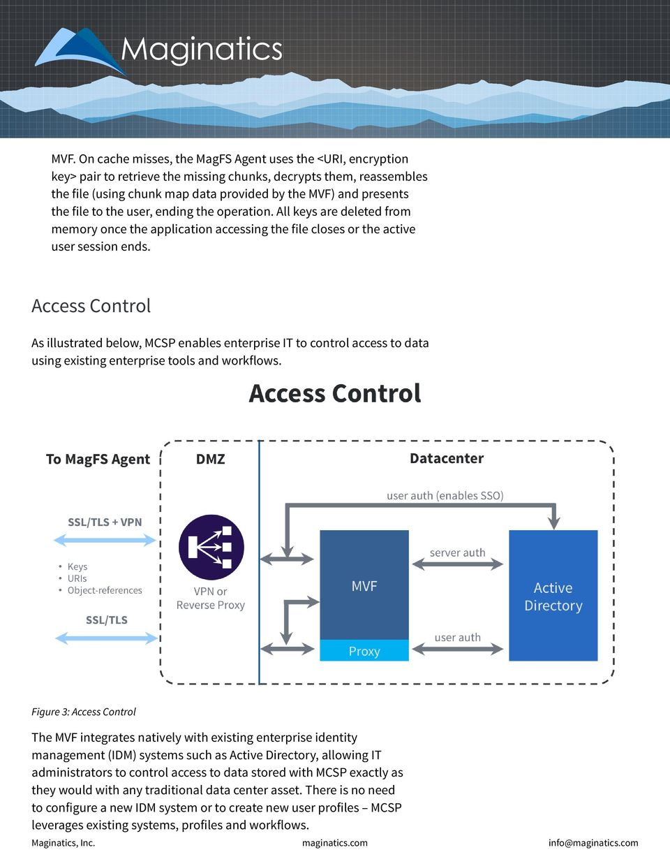 Access Control As illustrated below, MCSP enables enterprise IT to control access to data using existing enterprise tools and workflows.
