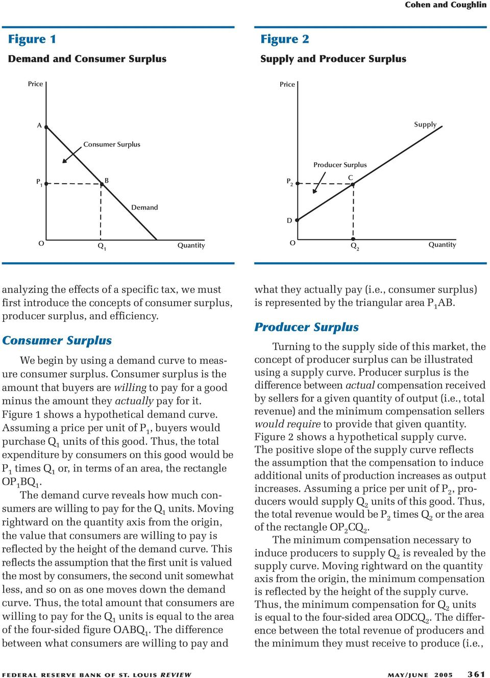 Consumer surplus is the amount that buyers are willing to pay for a good minus the amount they actually pay for it. Figure 1 shows a hypothetical demand curve.