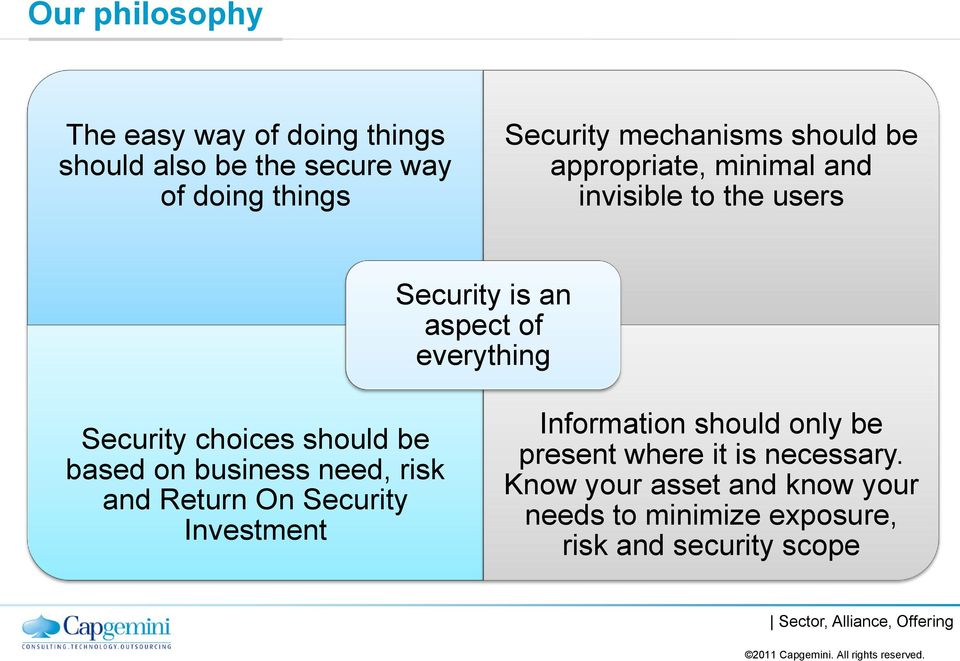 Security choices should be based on business need, risk and Return On Security Investment Information should