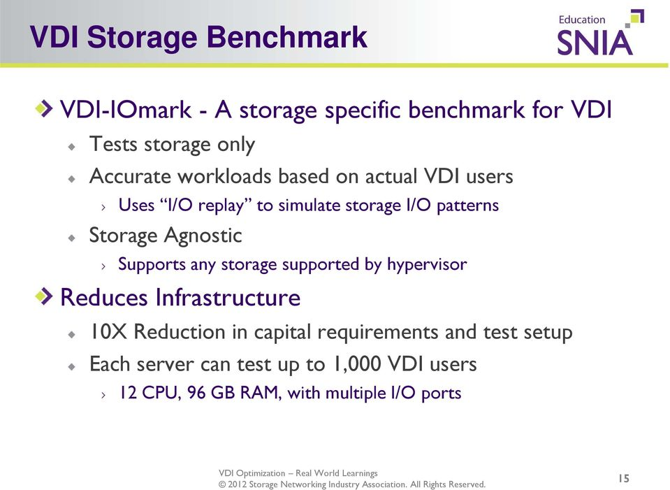 Supports any storage supported by hypervisor Reduces Infrastructure 10X Reduction in capital