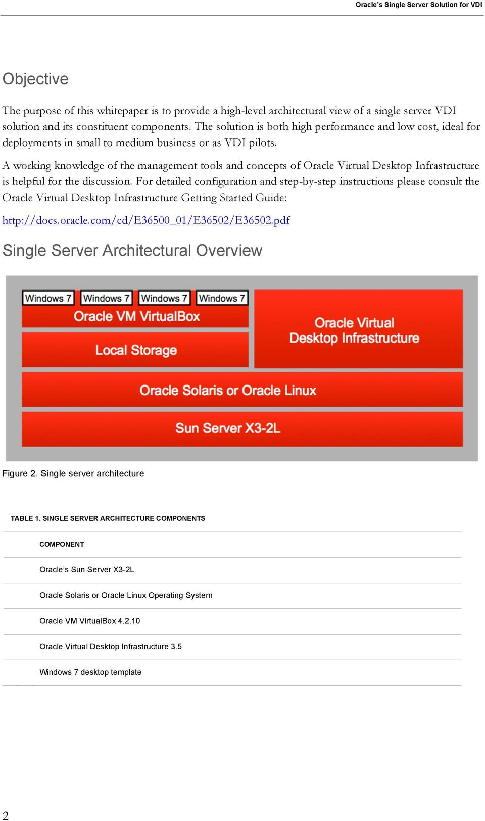A working knowledge of the management tools and concepts of Oracle Virtual Desktop Infrastructure is helpful for the discussion.