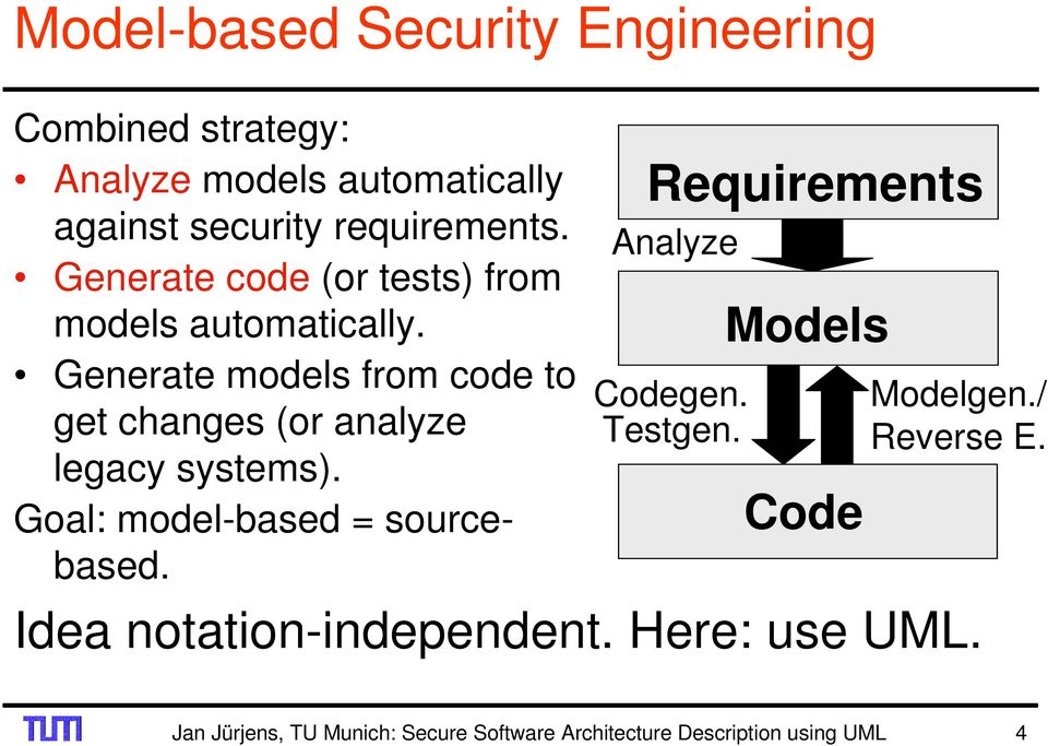 Generate models from code to get changes (or analyze legacy systems). Goal: model-based = sourcebased.