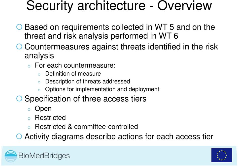 Definition of measure Description of threats addressed Options for implementation and deployment Specification of