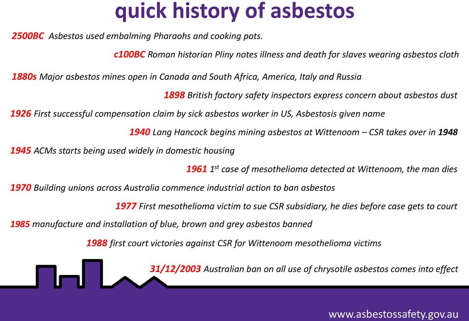 safety inspectors express concern about asbestos dust 1926 First successful compensation claim by sick asbestos worker in US, Asbestosis given name 1940 Lang Hancock begins mining asbestos at