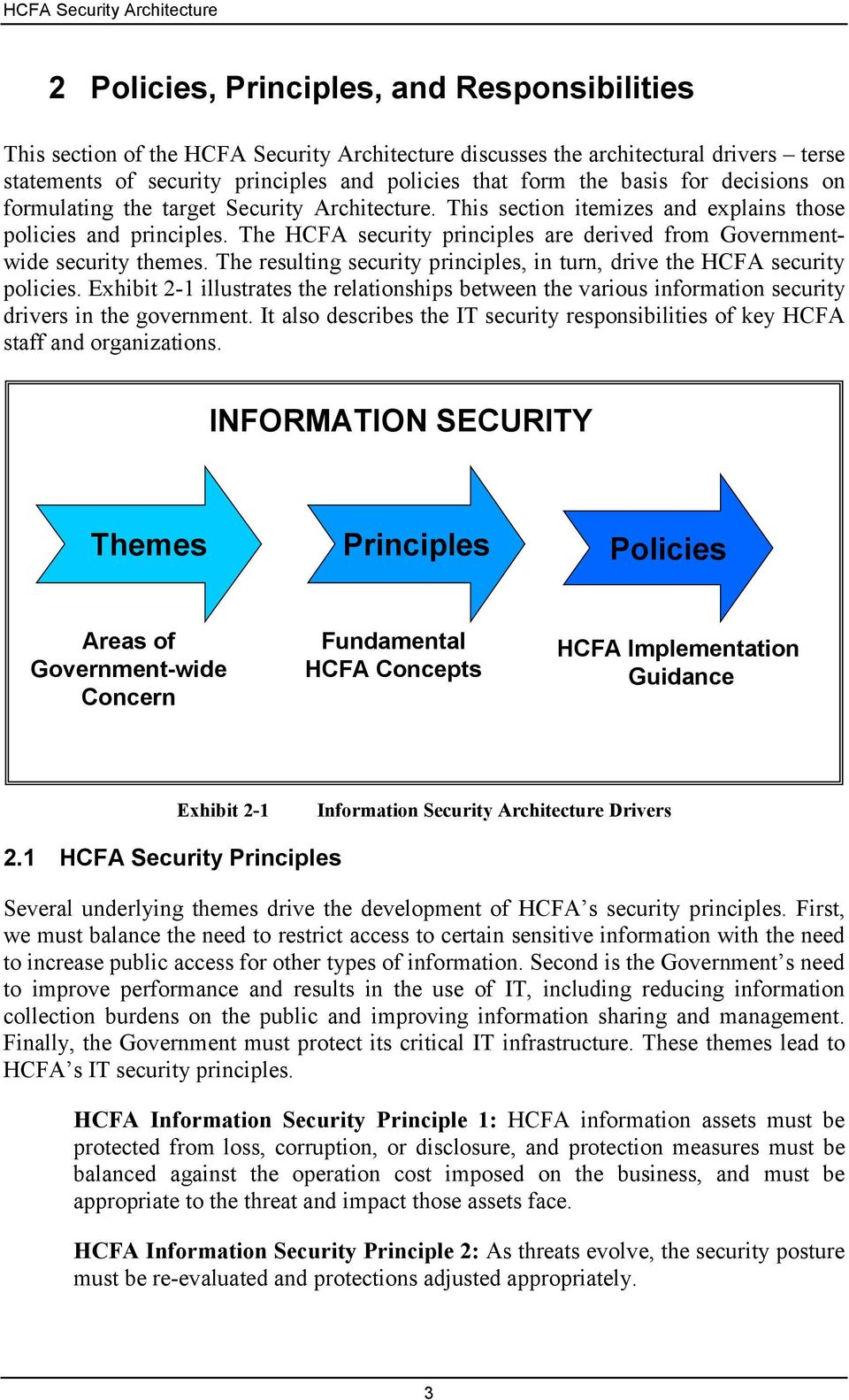 The HCFA security principles are derived from Governmentwide security themes. The resulting security principles, in turn, drive the HCFA security policies.