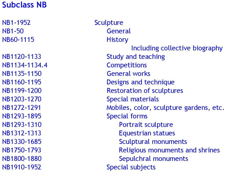 NB1800-1880 NB1910-1952 Sculpture Including collective biography Study and teaching works Designs and technique Restoration of