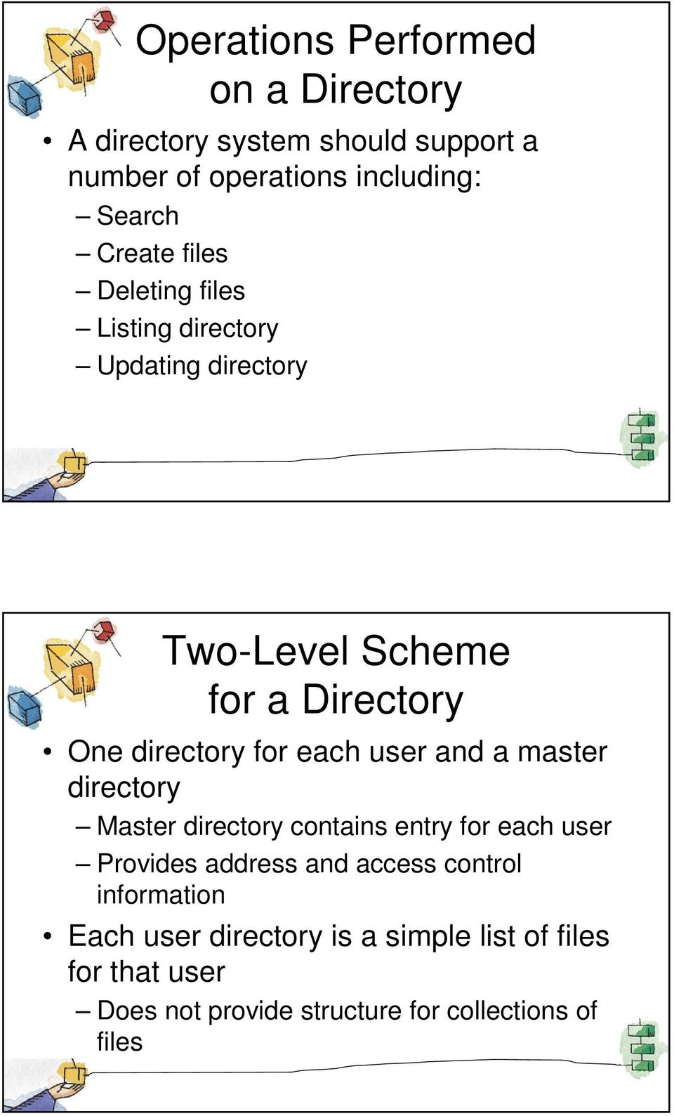 each user and a master directory Master directory contains entry for each user Provides address and access control