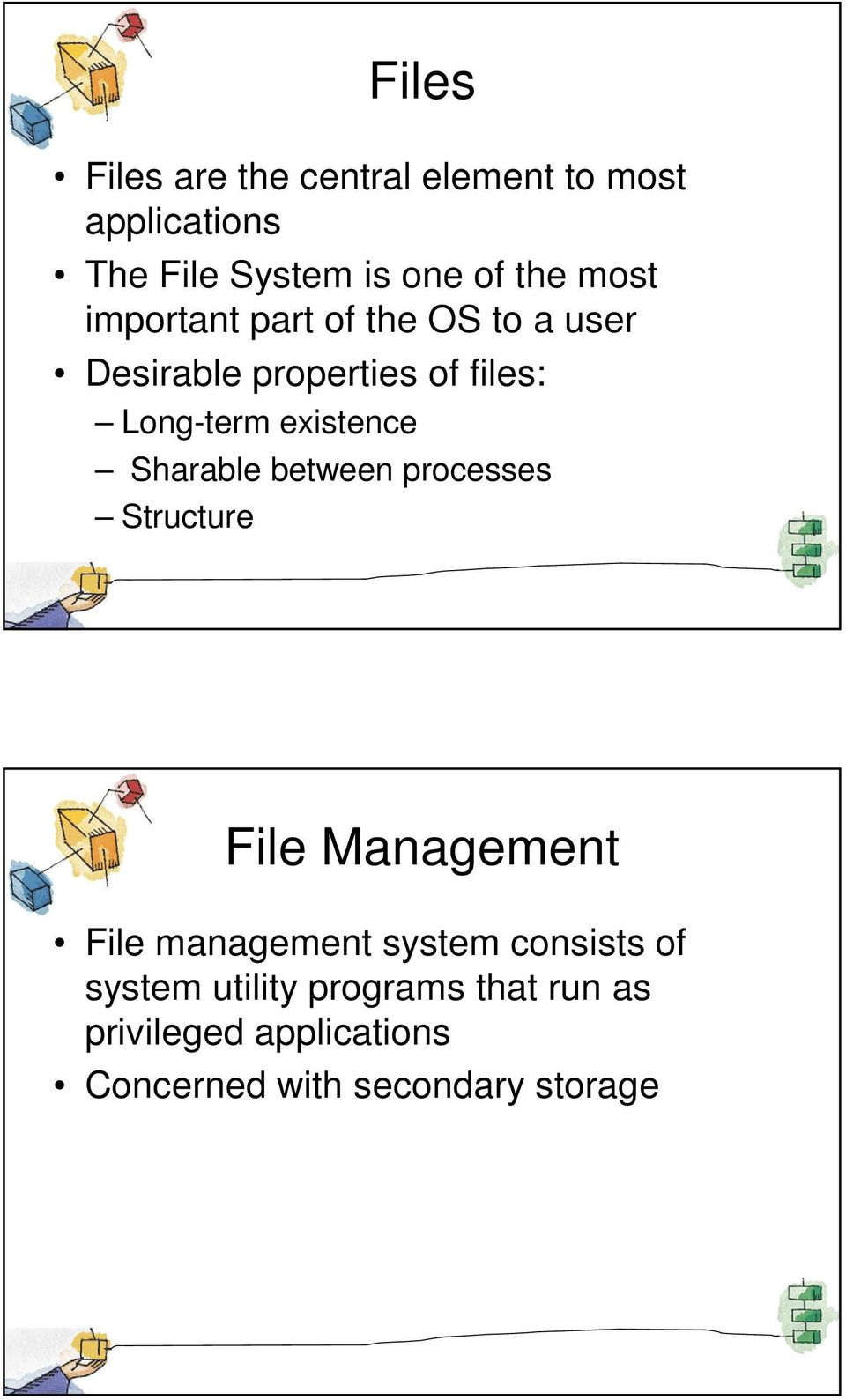 existence Sharable between processes Structure File Management File management system