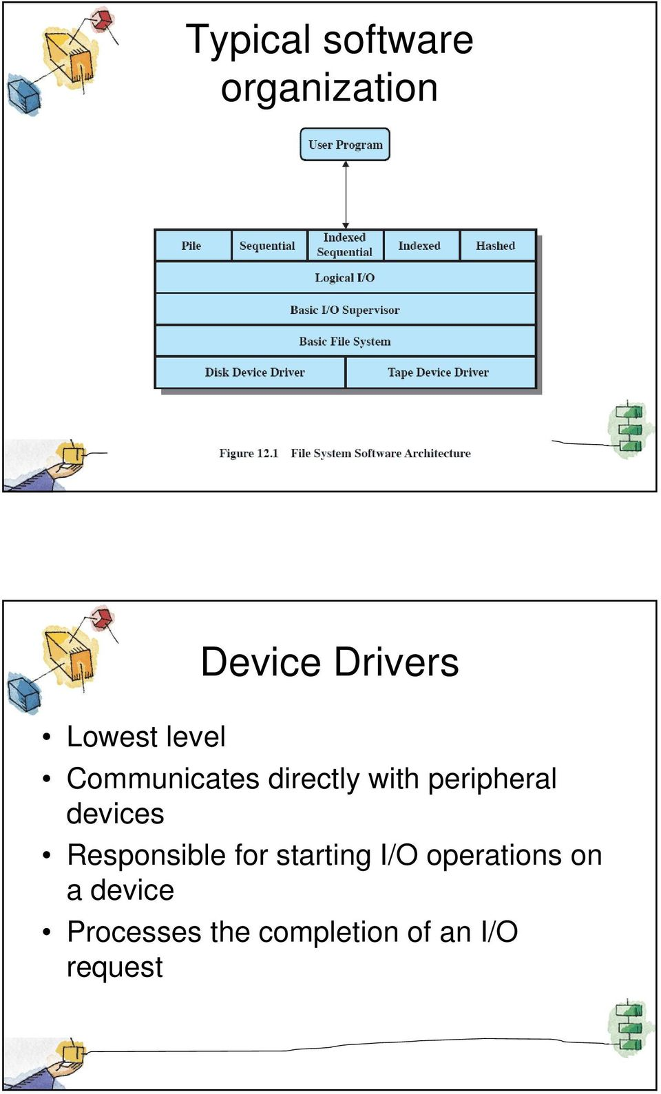 devices Responsible for starting I/O operations