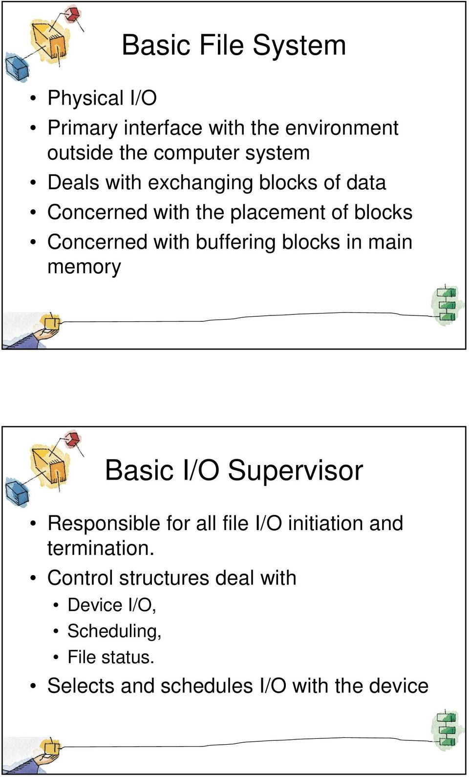 blocks in main memory Basic I/O Supervisor Responsible for all file I/O initiation and termination.
