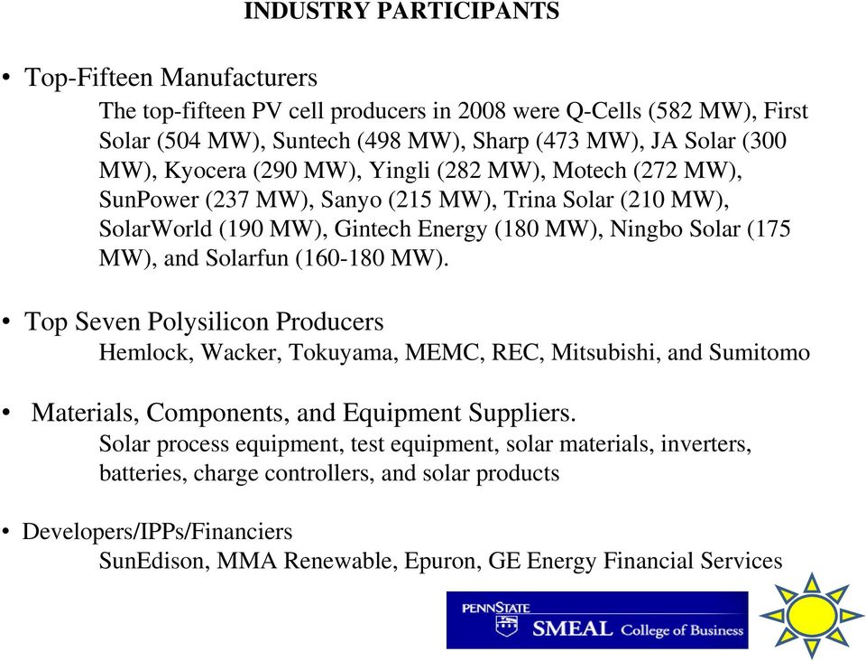 and Solarfun (160-180 MW). Top Seven Polysilicon Producers Hemlock, Wacker, Tokuyama, MEMC, REC, Mitsubishi, and Sumitomo Materials, Components, and Equipment Suppliers.