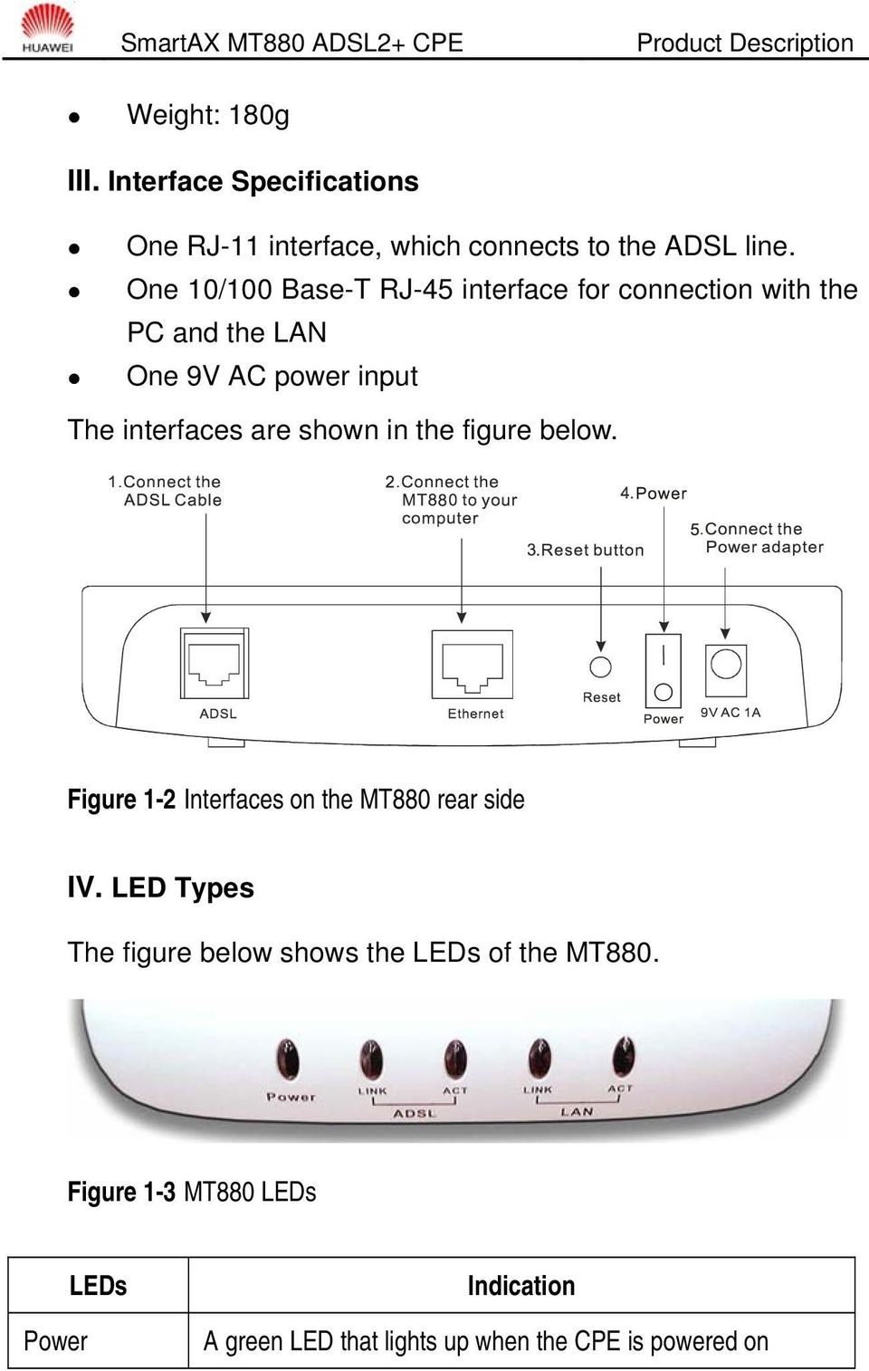 are shown in the figure below. Figure 1-2 Interfaces on the MT880 rear side IV.