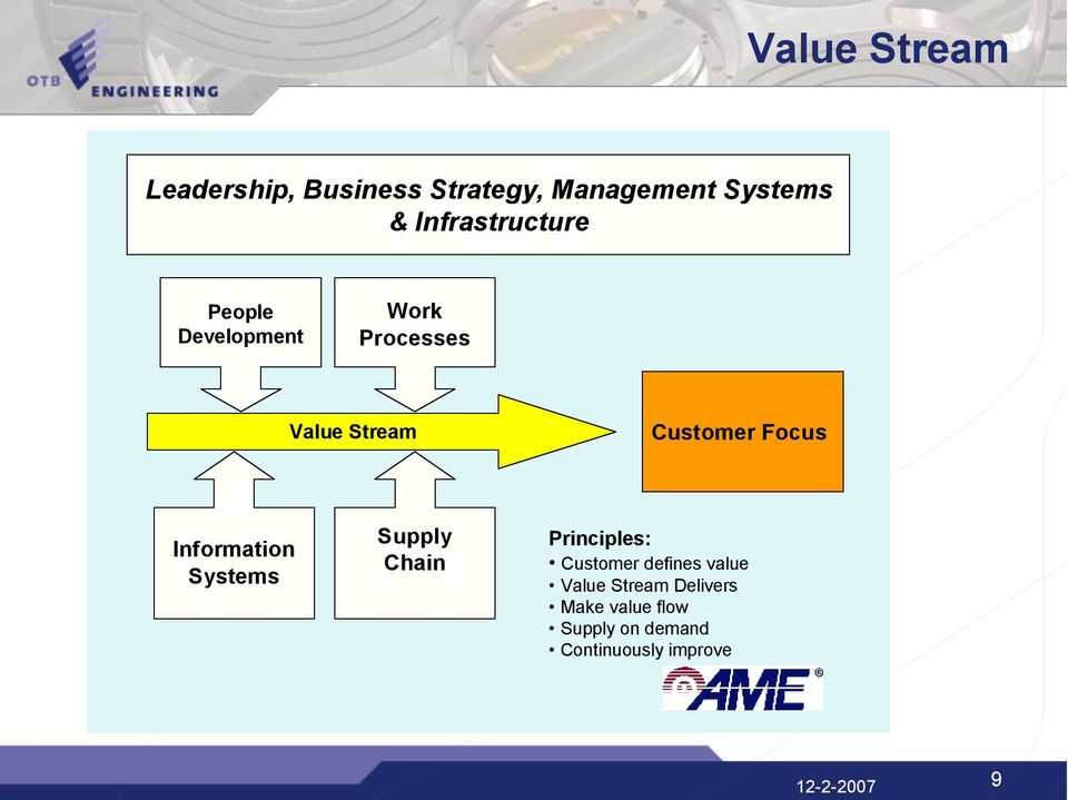 Focus Information Systems Supply Chain Principles: Customer defines value