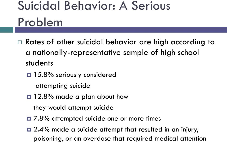 8% seriously considered attempting suicide 12.8% made a plan about how they would attempt suicide 7.