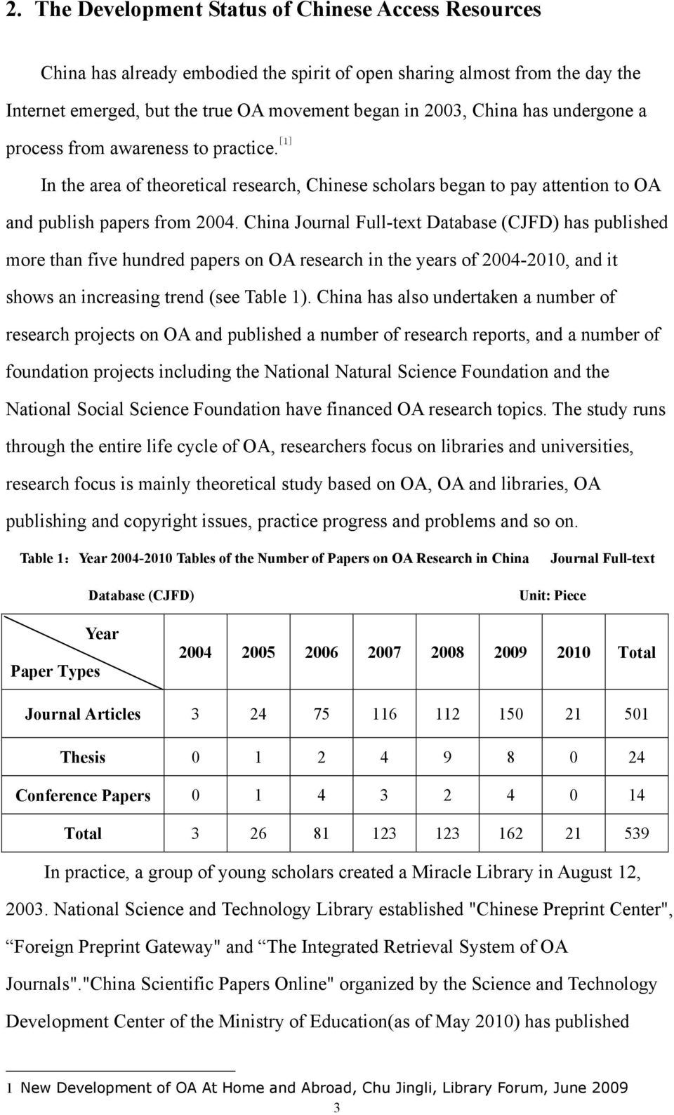 China Journal Full-text Database (CJFD) has published more than five hundred papers on OA research in the years of 2004-2010, and it shows an increasing trend (see Table 1).