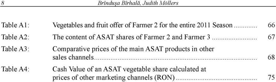 .. 67 Table A3: Table A4: Comparative prices of the main ASAT products in other sales channels.