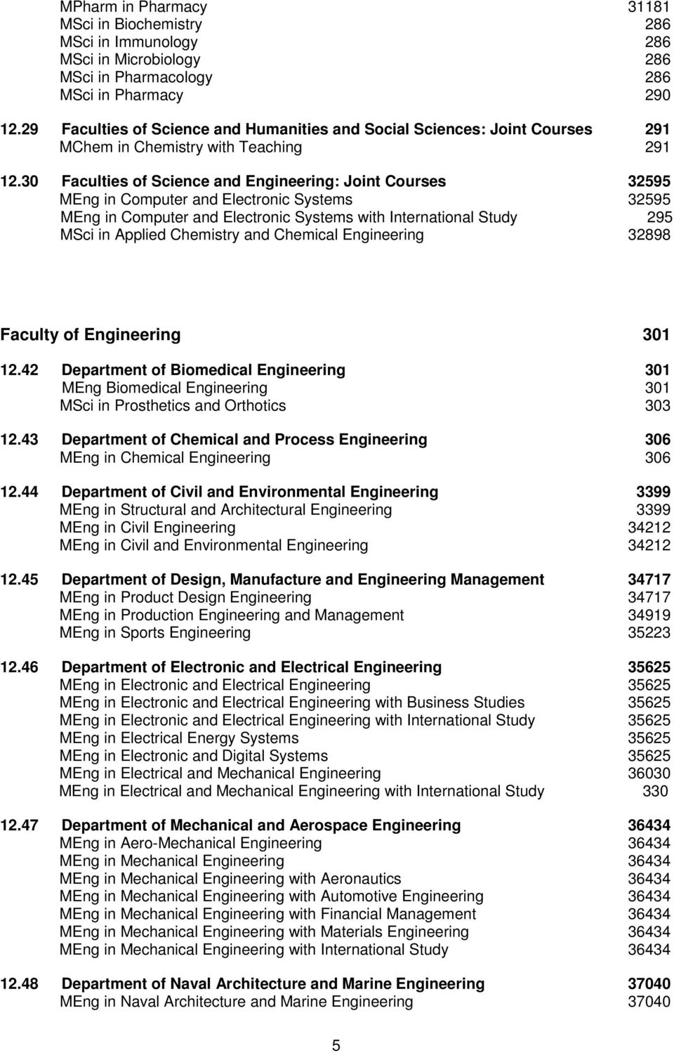 30 Faculties of Science and Engineering: Joint Courses 32595 MEng in Computer and Electronic Systems 32595 MEng in Computer and Electronic Systems with International Study 295 MSci in Applied