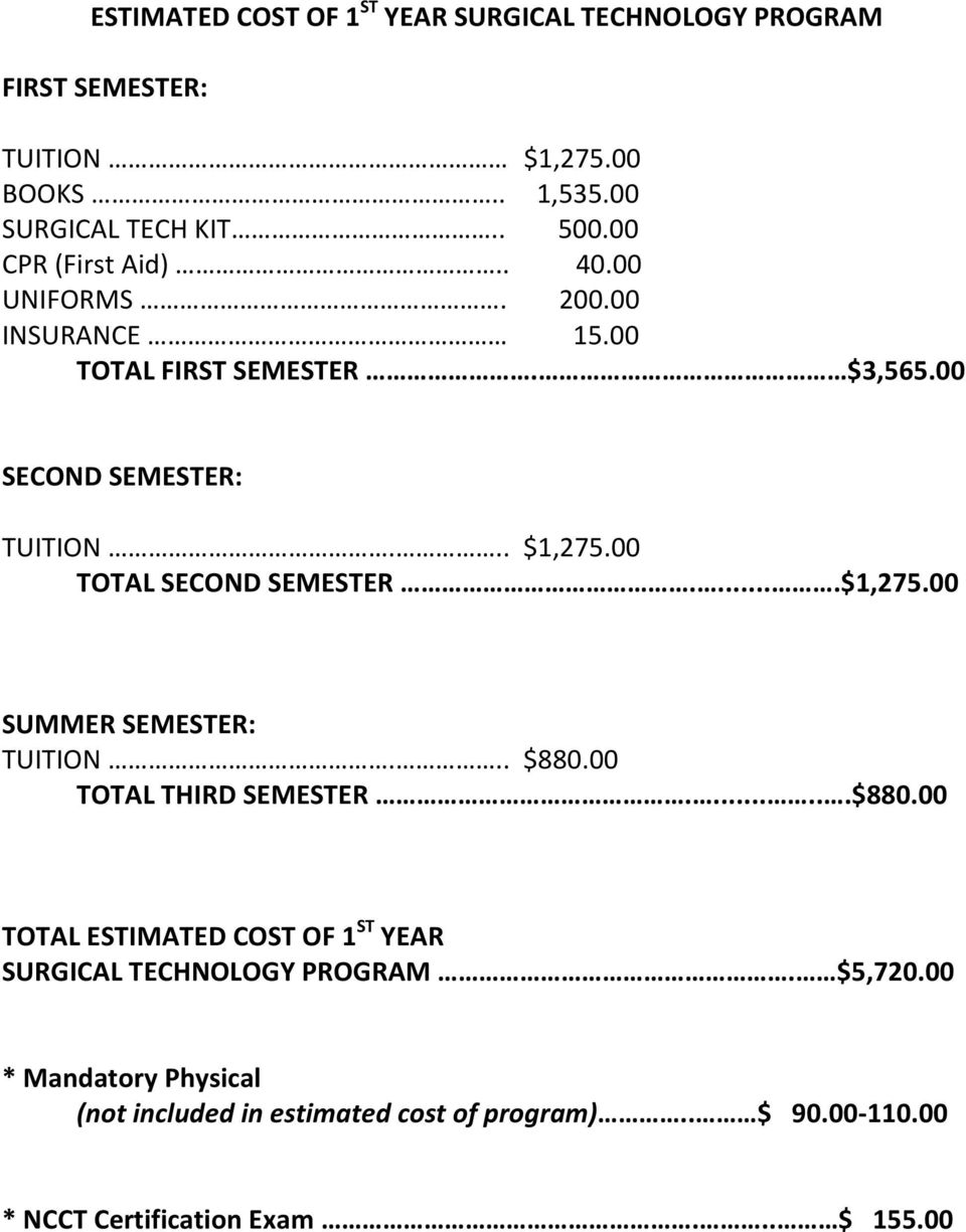 00 TOTAL SECOND SEMESTER.....$1,275.00 SUMMER SEMESTER: TUITION... $880.00 TOTAL THIRD SEMESTER.......$880.00 TOTAL ESTIMATED COST OF 1 ST YEAR SURGICAL TECHNOLOGY PROGRAM.
