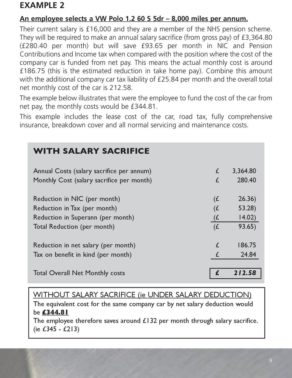 65 per month in NIC and Pension Contributions and Income tax when compared with the position where the cost of the company car is funded from net pay. This means the actual monthly cost is around 186.