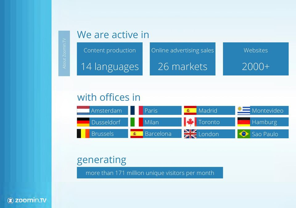 languages 26 markets Websites 2000+ with offices in Amsterdam Paris