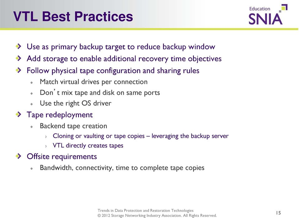 disk on same ports Use the right OS driver Tape redeployment Backend tape creation Cloning or vaulting or tape copies