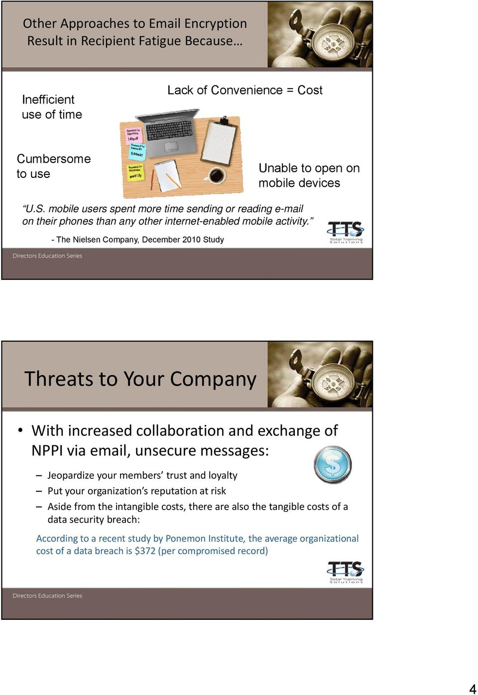 - The Nielsen Company, December 2010 Study Threats to Your Company With increased collaboration and exchange of NPPI via email, unsecure messages: Jeopardize your members trust and loyalty
