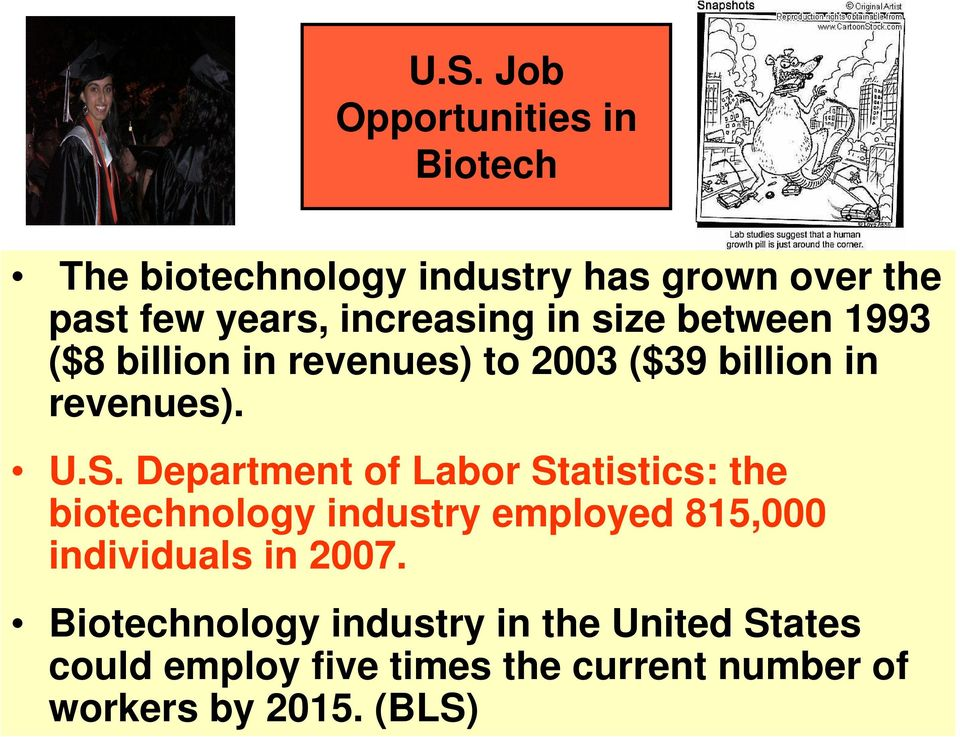 Department of Labor Statistics: the biotechnology industry employed 815,000 individuals in 2007.