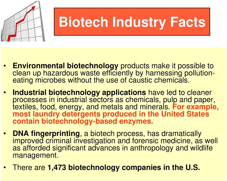 Industrial biotechnology applications have led to cleaner processes in industrial sectors as chemicals, pulp and paper, textiles, food, energy, and metals and minerals.