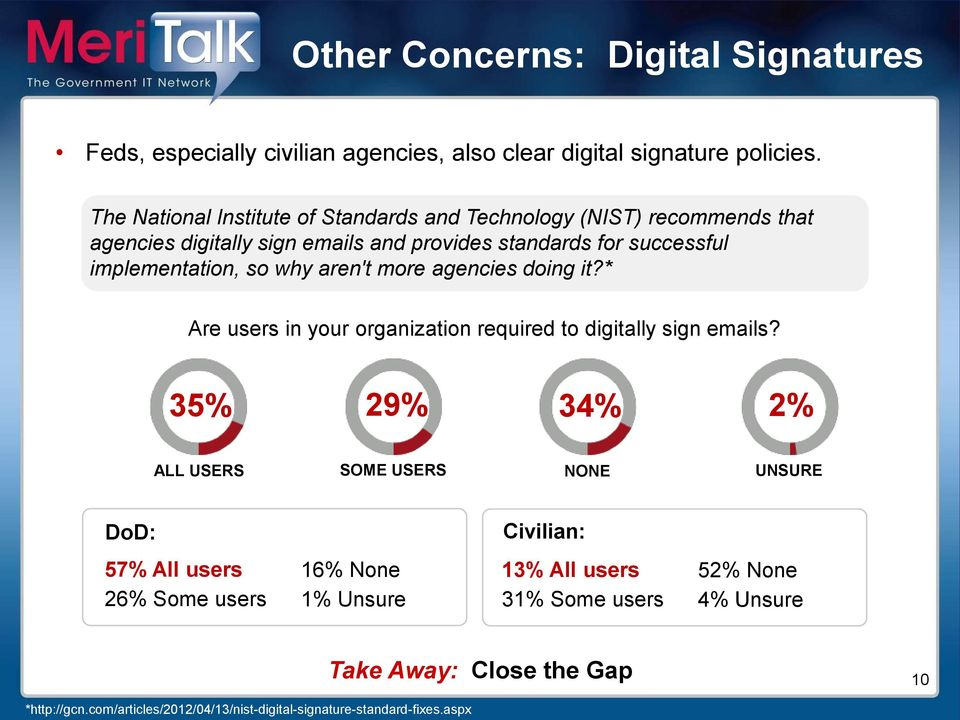 so why aren't more agencies doing it?* Are users in your organization required to digitally sign emails?