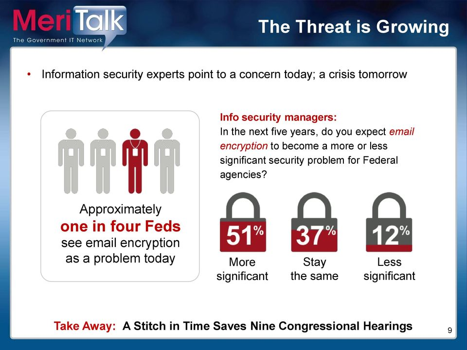 significant security problem for Federal agencies?