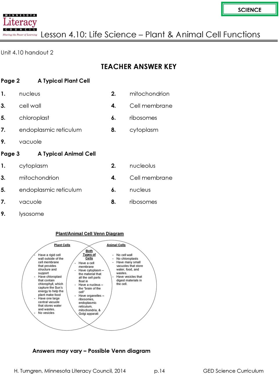 Lesson 410 life science plant animal cell functions pdf lysosome plantanimal cell venn diagram plant cells have a rigid cell wall outside malvernweather Gallery