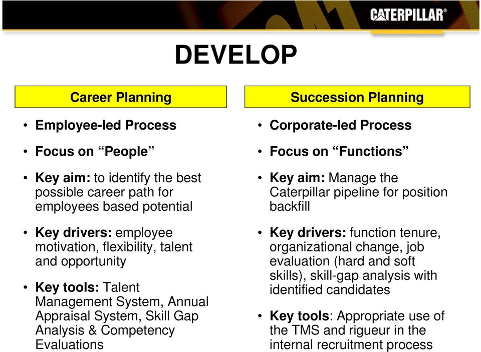 Planning Corporate-led Process Focus on Functions Key aim: Manage the Caterpillar pipeline for position backfill Key drivers: function tenure, organizational change,