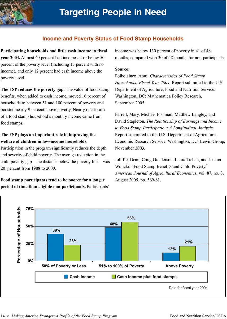 The FSP reduces the poverty gap.
