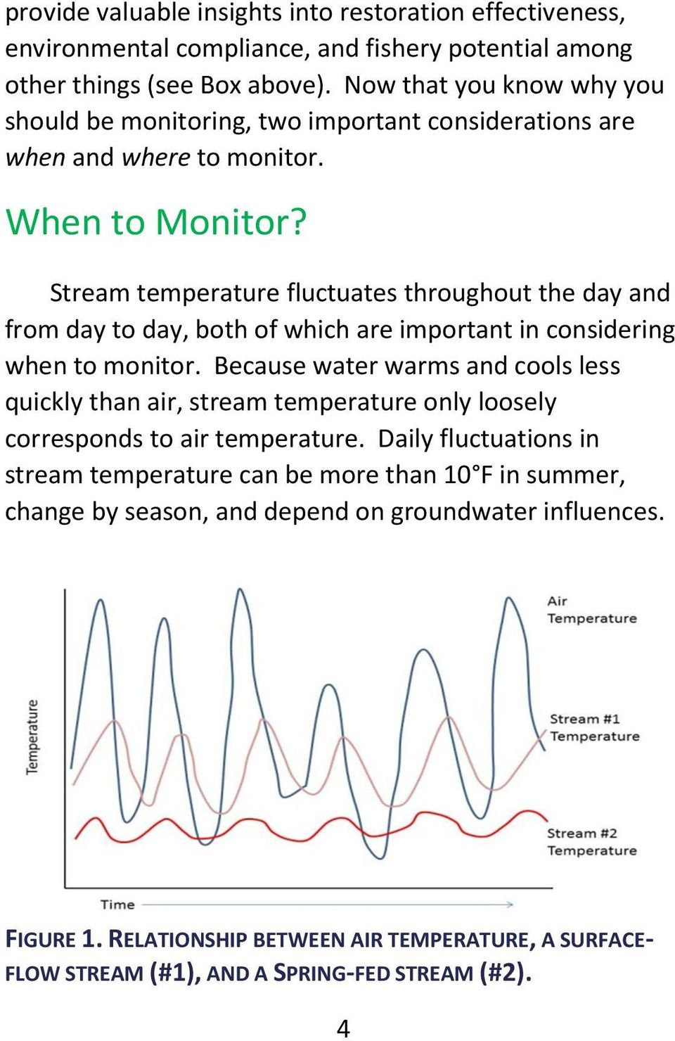 Stream temperature fluctuates throughout the day and from day to day, both of which are important in considering when to monitor.