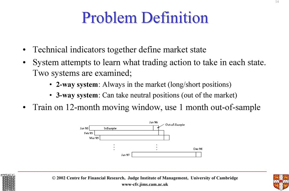 Two systems are examined; 2-way system: Always in the market (long/short