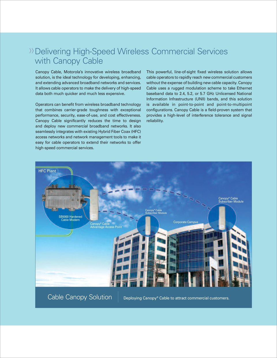 Operators can benefit from wireless broadband technology that combines carrier-grade toughness with exceptional performance, security, ease-of-use, and cost effectiveness.
