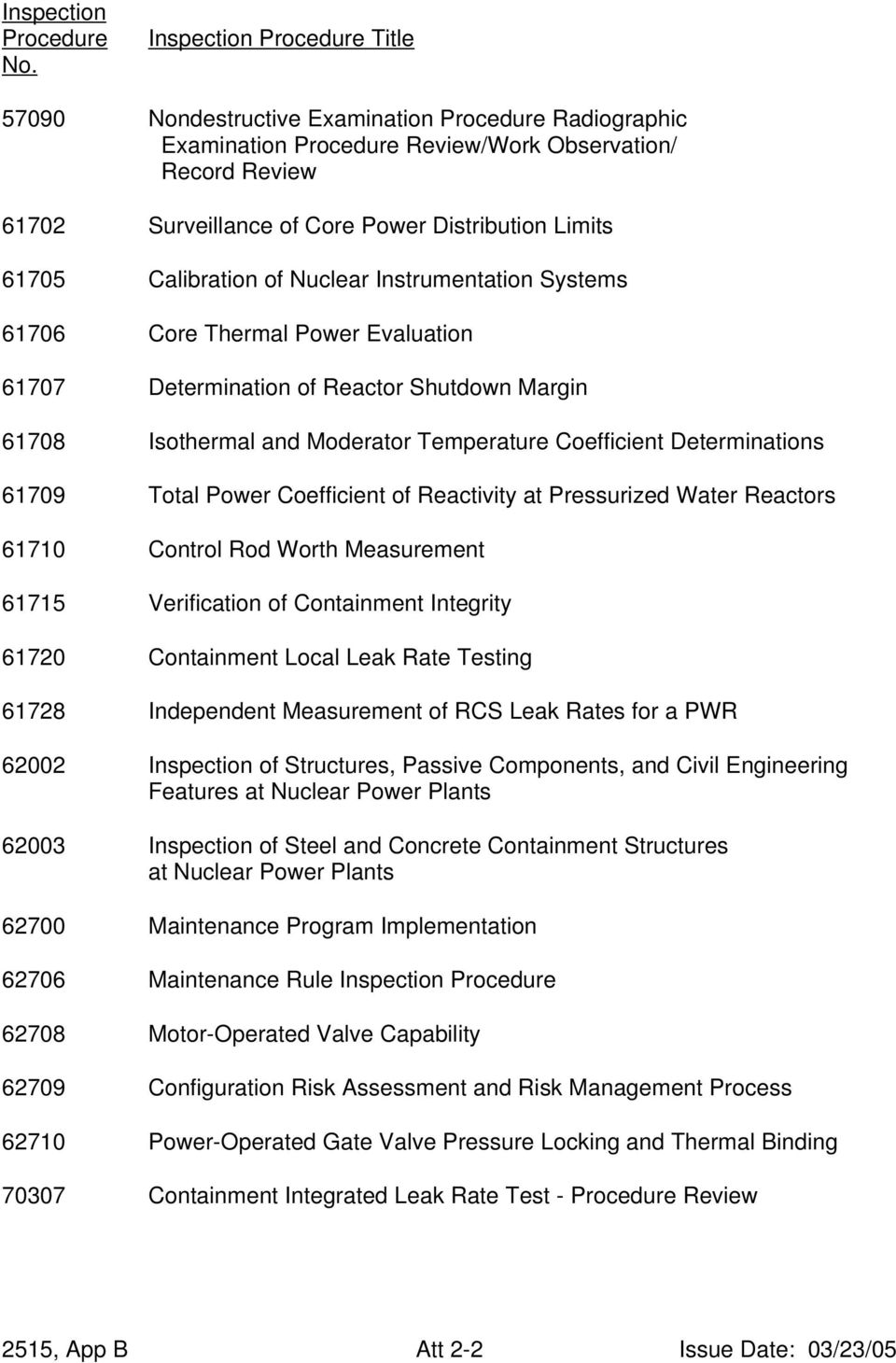 Instrumentation Systems 61706 Core Thermal Power Evaluation 61707 Determination of Reactor Shutdown Margin 61708 Isothermal and Moderator Temperature Coefficient Determinations 61709 Total Power