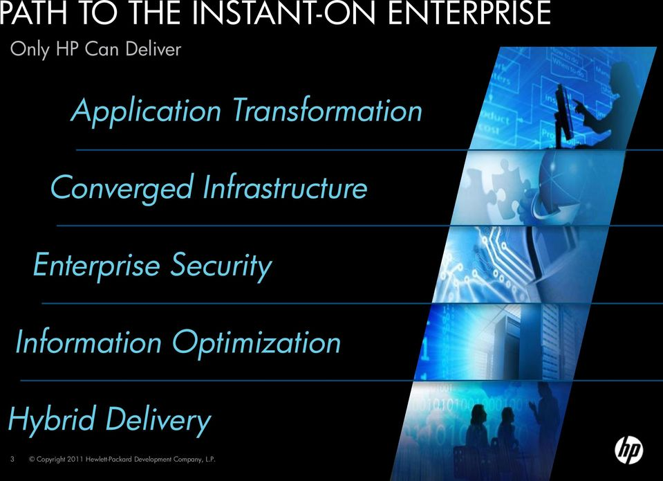 Converged Infrastructure Enterprise