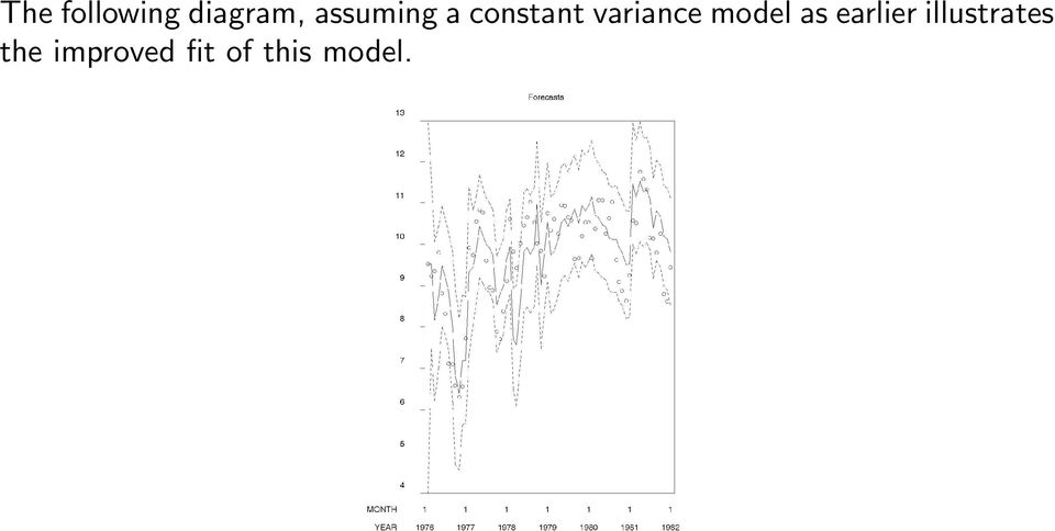 variance model as earlier