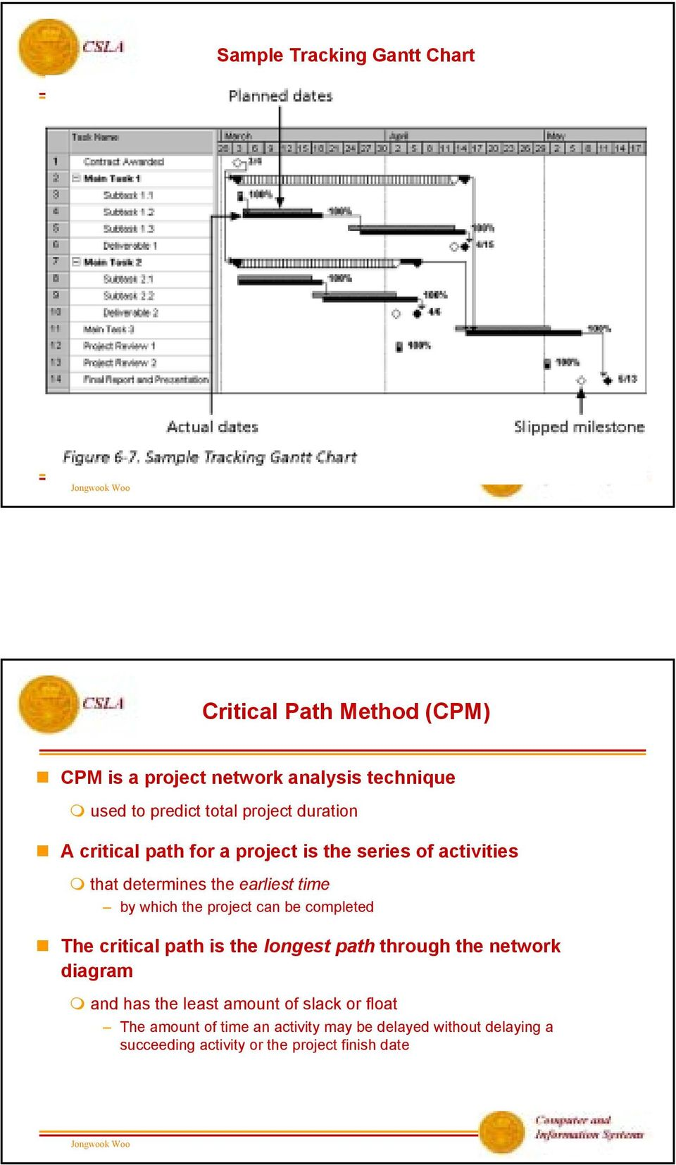 project can be completed The critical path is the longest path through the network diagram and has the least amount of