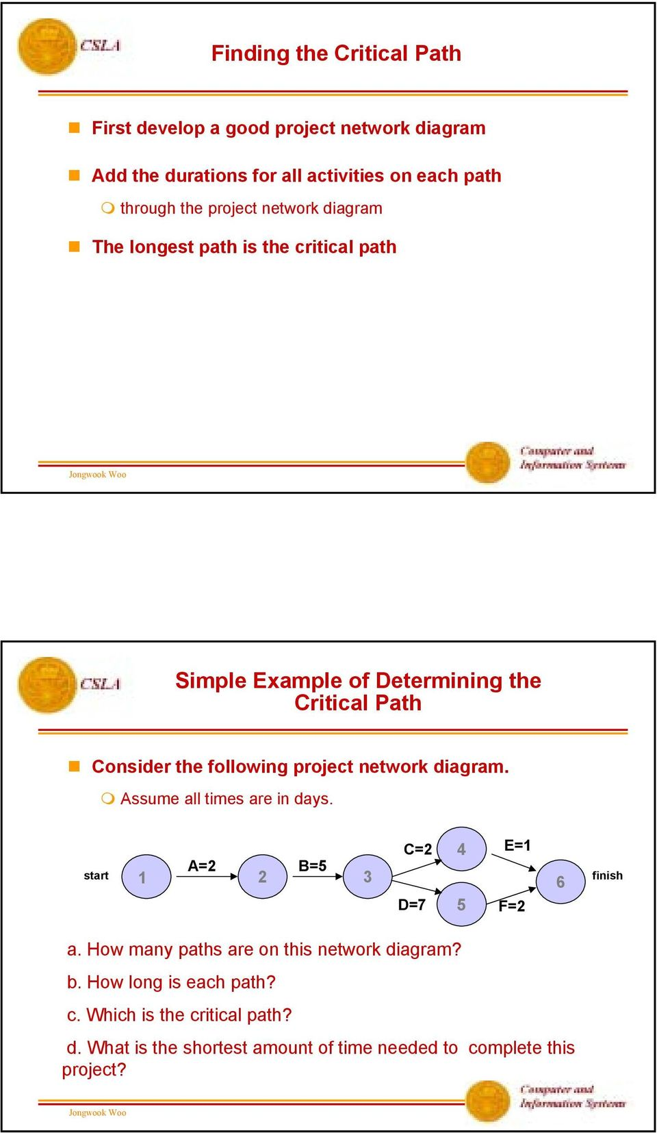 project network diagram. Assume all times are in days. start C=2 4 E=1 A=2 B=5 1 2 3 6 D=7 5 F=2 finish a.
